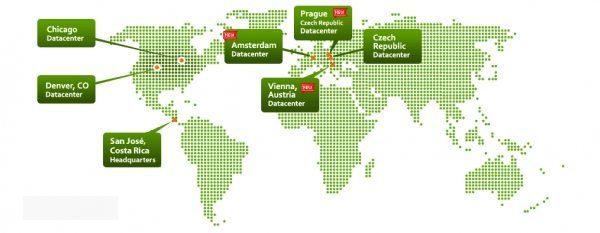 Infraestructura de Servidores Web