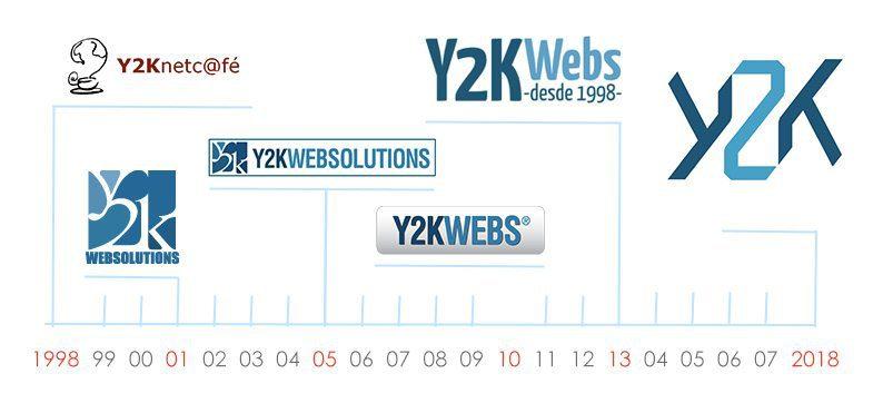 Logotipo Y2K Webs