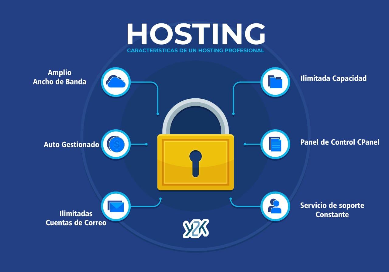 hosting características